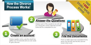Online Divorce - How it Works